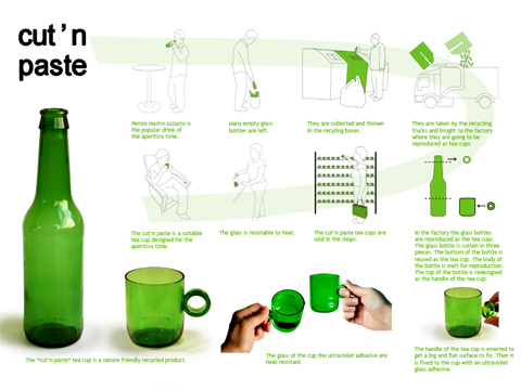 Cut and Paste: riutilizzare bottiglie di birra