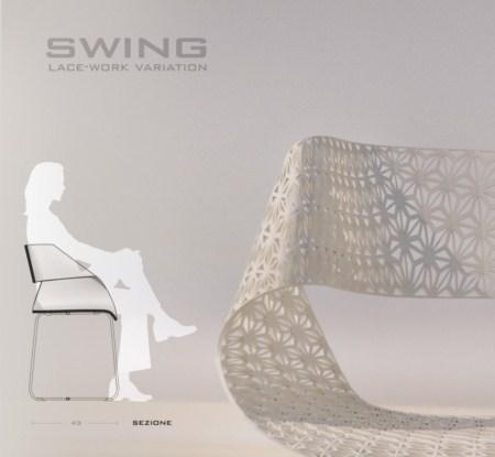 SWING - sezione [[]