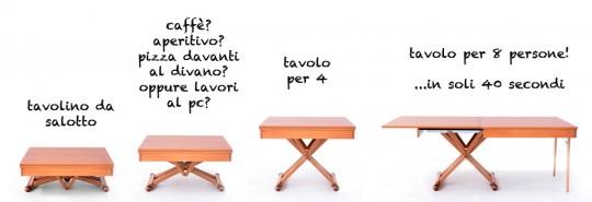 LG Lesmo: Tavoli Salvaspazio per Riconfigurare la Casa ...